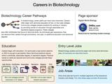 Careers and career pathways in biotechnology